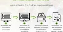 Al Moustakbal Individuel : Nouvelle plateforme d'adhésion